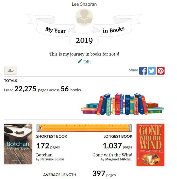 Goodreads stats
